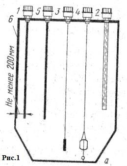 Емкостной метод измерения уровня заполнения