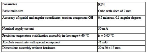 Parameters of three-component sensors Hall