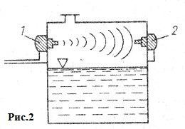 Ультразвуковой метод измерения уровня заполнения