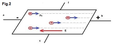 Hall. Carriers in the plate are electrons
